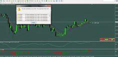 Trading Binarios y Forex: BH Ergodic Mejorado para Opciones Binarias