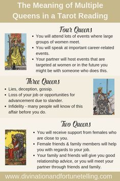 Multiple Queens in a Tarot Reading — Lisa Boswell Tarot Interpretation, Tarot Cards For Beginners, Tarot Card Spreads, Tarot Astrology, Card Reading, Tarot Cards Reading, What Is Tarot Reading, Tarot Card Meanings, Oracle Cards