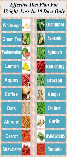 Have nutrition weight loss blog for women causes