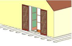 Plancher chauffant rafraîchissant réversible: économique avec pompe à chaleur,  roof cooling ou geo cooling