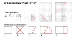 golden ratio ai template - Google Search