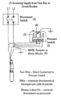 42 best fu\u0027s images electrical engineering, electrical projects Basic House Wiring Codes green road farm ~ submersible well pump installation \u0026 troubleshooting well pump pressure switch, submersible