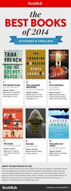 The Best Books of 2014 - Mysteries and Thrillers - BookBub Blog