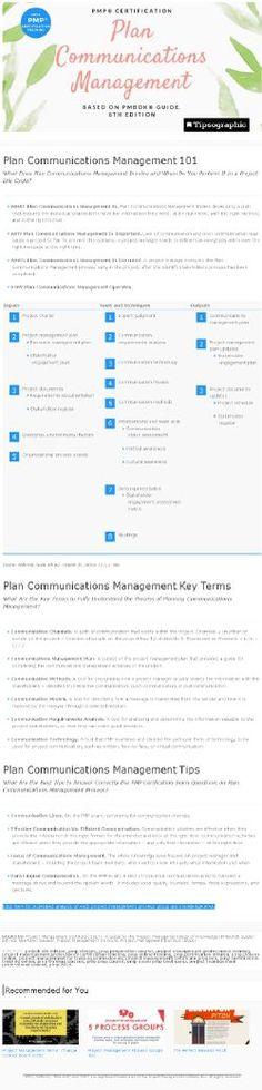 Pmp Certification Develop Project Management Plan Based On Pmbok