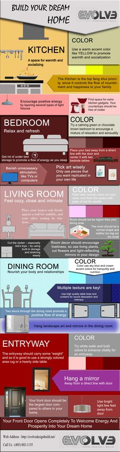 Build Your Dream Home View More @ http://www.liveinfographic.com/ #Best Infographics Build Your Dream Home Free Infographics Infographic infographics mattfrain #infographic #infographics #pintrestinfographics #pintrest #pintrestpins