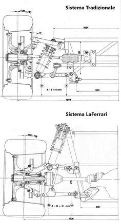 Mechanical Design, Mechanical Engineering, Mécanicien Automobile, Go Kart Plans, Diy Go Kart, Tube Chassis, Racing Car Design, Suspension Design, Kit Cars