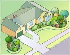 Landscaping Your Front Yard by kristie