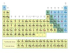 Hd Periodic Table With Names Http Periodictableimage Com