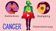Reckless Cell Division: Cancer's Strength — And Also Its Weakness! This Is Incredible!