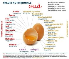 Natural, Breakfast, Beauty, Salud, Vitamins, Morning Coffee, Beleza, Cosmetology, Nature