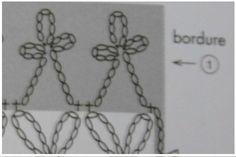Spécial Débutante Une écharpe fleur bleue au crochet - La Grenouille Tricote Free Pattern, Crochet Necklace, Crochet Patterns, Crochet Filet, Alice, Cowl, Scarves, Crochet Scarf Easy, Crochet Shawl Patterns
