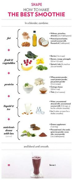 How to make the best smoothie