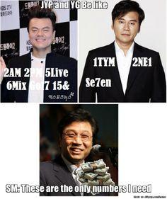 JYP YG and SM XD