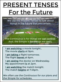 #tefl #tesol #grammar #learnenglish AskPaulEnglish: PRESENT TENSES For the Future