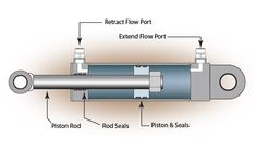 hydraulic actuator - Szukaj w Google
