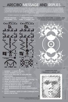 Arecibo message and replies. by R71.deviantart.com on @deviantART