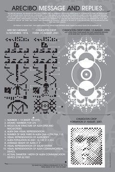 Arecibo message and replies. by R71.deviantart.com on @deviantART