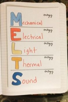 Energy MELTS - Forms of energy foldable by Science Doodles