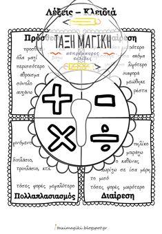 Classroom, Symbols, Peace, Teaching, Maths, School Stuff, Blog, Class Room, Icons
