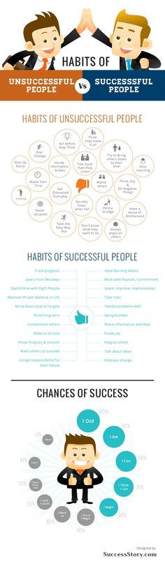 Psychology infographic & Advice Habits of Unsuccessful People Vs Successful People Infographic. Image Description Habits of Unsuccessful People Vs Professional Development, Self Development, Personal Development, Leadership Development, Life Skills, Life Lessons, Life Tips, People Infographic, E-mail Design