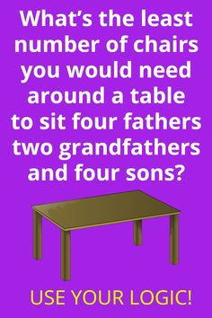 Can you solve this? What's the least number of chairs you would need around a table to sit four fathers, two grandfathers and four sons? Fun Riddles With Answers, Riddle Of The Day, Best Riddle, Brain Teasers, A Table, Fathers, Sons, Clever, Puzzle