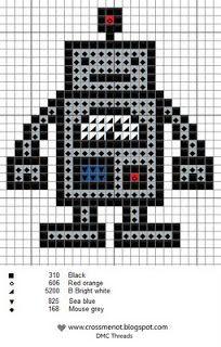 Cross me not: Robot. Free cross stitch pattern