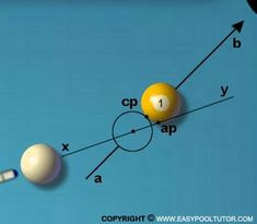 Figure 3: Contact Point vs Aim Point