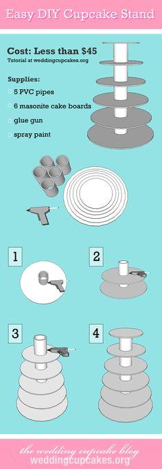 DIY-cupcake-stand