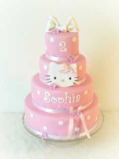 Hello Kitty Birthday Party Ideas Hello kitty birthday Hello kitty