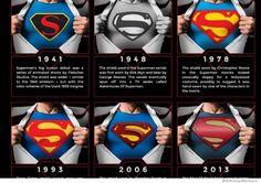 superhero meme #superhero #geek #geekculture #marvel #dccomics #superman #batman #spiderman #ironman #deadpool #memes