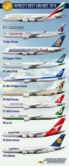 https://flic.kr/p/JUsxNS | SKYTRAX TOP 10 WORLD'S BEST AIRLINES 2016 | Airliners Illustrated® by Nick Knapp©. www.AirlinersIllustrated.com