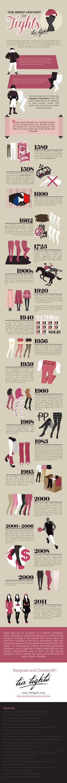 The Brief History of Tights #infographic