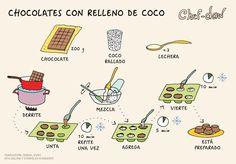 Chocolates con relleno de coco