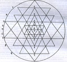""".. .. This is my article about the Sri Chakra Yantra, and how to draw one for ourselves. It first appeared in """"Self Enquiry"""", a number of years ago. Readers of The Sacred India Tarot will note, ..."""