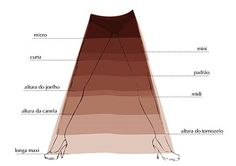 MICRO: Mais curta que a mini-saia.    MINI: O comprimento é de 20 cm ou um pouco…