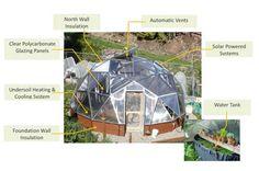 geodesicgreenhouse