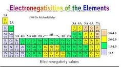 Periodic table of the stock market glossy poster picture photo wall breakdown urtaz Gallery