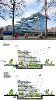 Sino-Italian Ecological and Energy Efficient Building #architecture #arch2o #building #energy #green #italian #design #section #diagram