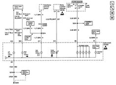 5f49897065098c83be5f7a8232616f70 article html electronics psi conversion wiring diagrams for cars pinterest ls engine ls1 swap wiring diagram at mifinder.co