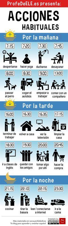 Acciones habituales - Infografía - vocabulario español #learnspanish