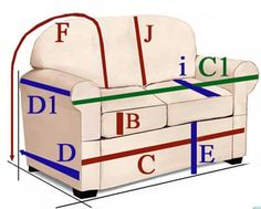How to measure for custom slipcovers Furniture Fix, Reupholster Furniture, Furniture Slipcovers, Slipcovers For Chairs, Furniture Covers, Furniture Makeover, Furniture Stores, Furniture Market, Slipcover Sofa