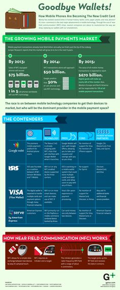 Goodbye wallets!  mobile phones are the new credit card - infographic