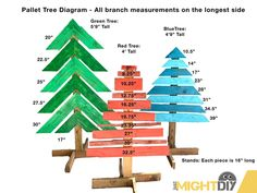 Pallet Wood Christmas Tree, Pallet Tree, Christmas Wood Crafts, Diy Christmas Tree, Christmas Projects, Merry Christmas, Wooden Xmas Trees, Christmas Kitchen, Christmas Stuff