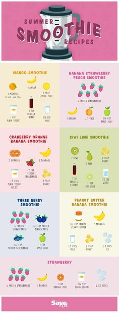 Smoothie recipes - SaveALot saved to Healthy You Ideas EASY Summer Smoothie Healthy Smoothies Smoothie Packs MakeAHead Smoothies savealot savealotinsiders Smoothie Packs, Smoothie Drinks, Dinner Smoothie, Diet Drinks, Smoothie Detox, Smoothie Chart, Nutrition Drinks, Cleanse Detox, Juice Smoothie