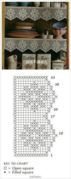Pretty filet crochet edging patterns. Lots of Edge Patterns                                                                                                                                                      More