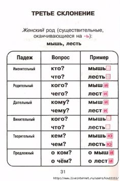 Russian Video, Learn Russian, Russian Lessons, Russian Language, Teaching, School, Languages, Russia, Language