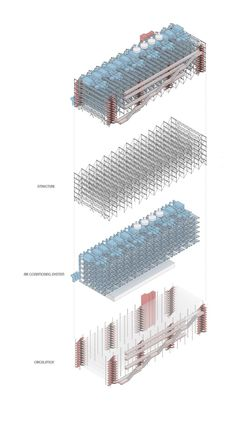 Resultado de imagem para pompidou esquema