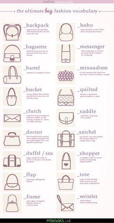The Ultimate Bag Fashion Vocabulary  http://www.myinitials-inc.com/PASSION/