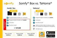 TAHOMA 2.0 : Evolutions de la solution domotique SOMFY | Domotique-Info | Domotique-Info