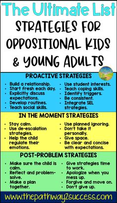 Strategies for Oppositional Kids Strategies for Oppositional Kids,Behavior Visuals for Autism The ultimate list for strategies for oppositional defiant kids and young adults! Use these strategies, printables, and ideas to help students who struggle. Social Skills Lessons, Teaching Social Skills, Social Emotional Learning, Autism Teaching Strategies, Emotional Support Classroom, Life Lessons, Classroom Behavior Management, Behaviour Management, Kids Behavior